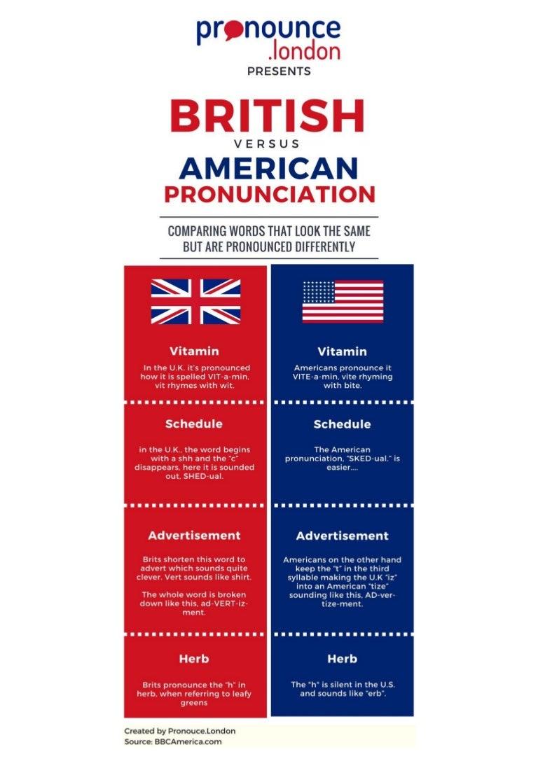British vs American Pronunciation