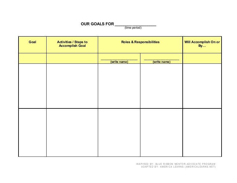 Printables Mentoring Worksheets worksheets versaldobip mentoring versaldobip