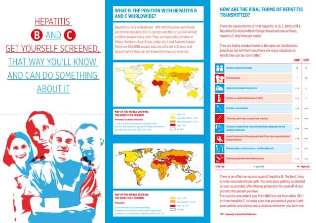 Brochure  anglais hep B&C: se dépister pour savoir et agir