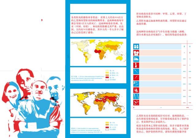 Brochure  mandarin hep B&C: Se dépister pour savoir et agir