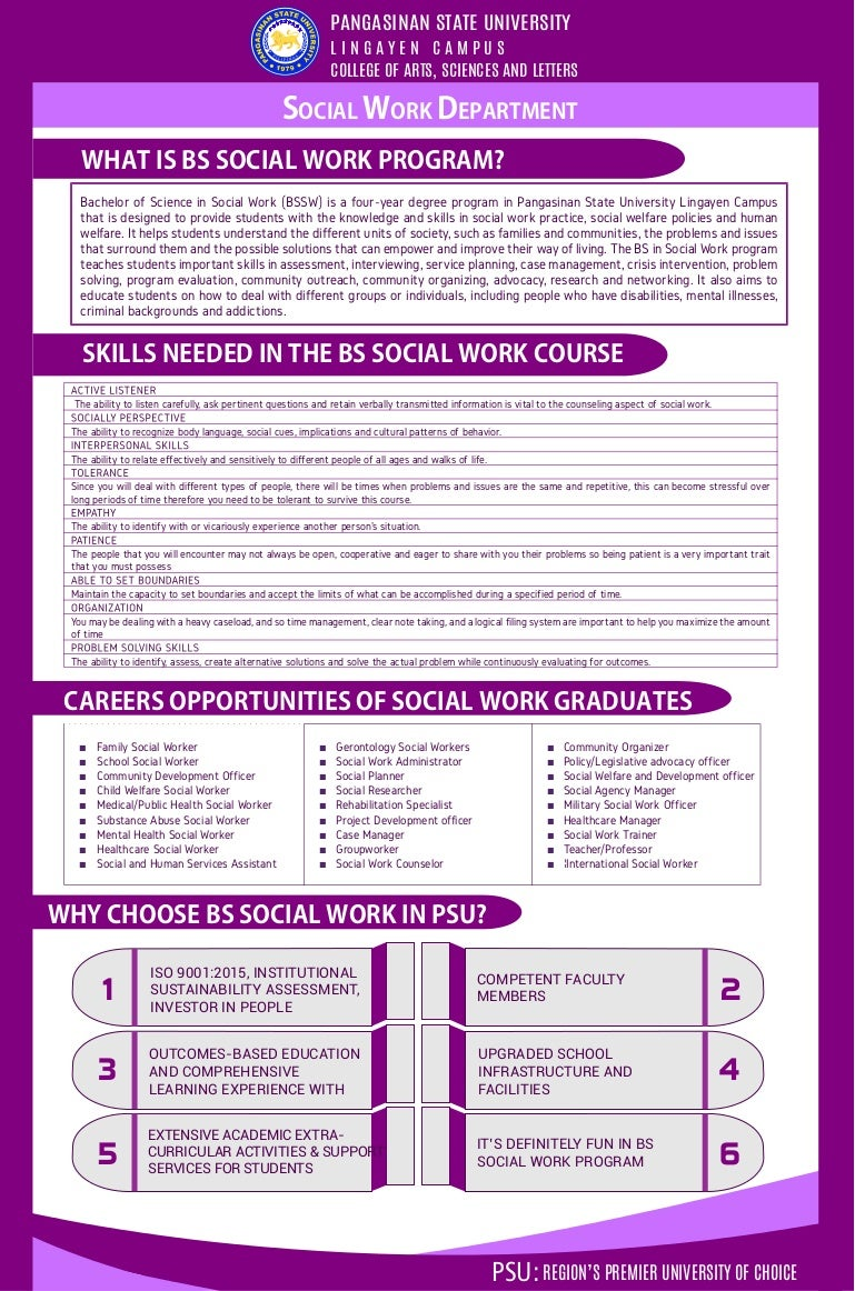 Bs Social Work Bulletin Of Information