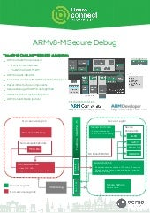 ARMv8-M secure debug demo
