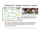 Building Networks to Solve Problems - Youth As Leaders