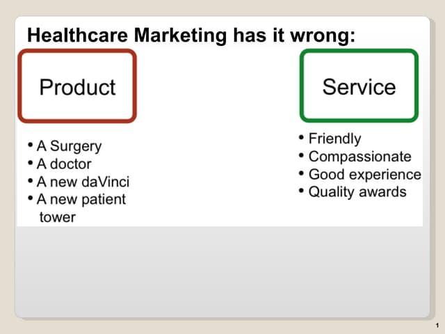 Inova Health System Social Media strategy building - created for Bulldog Reporter seminar