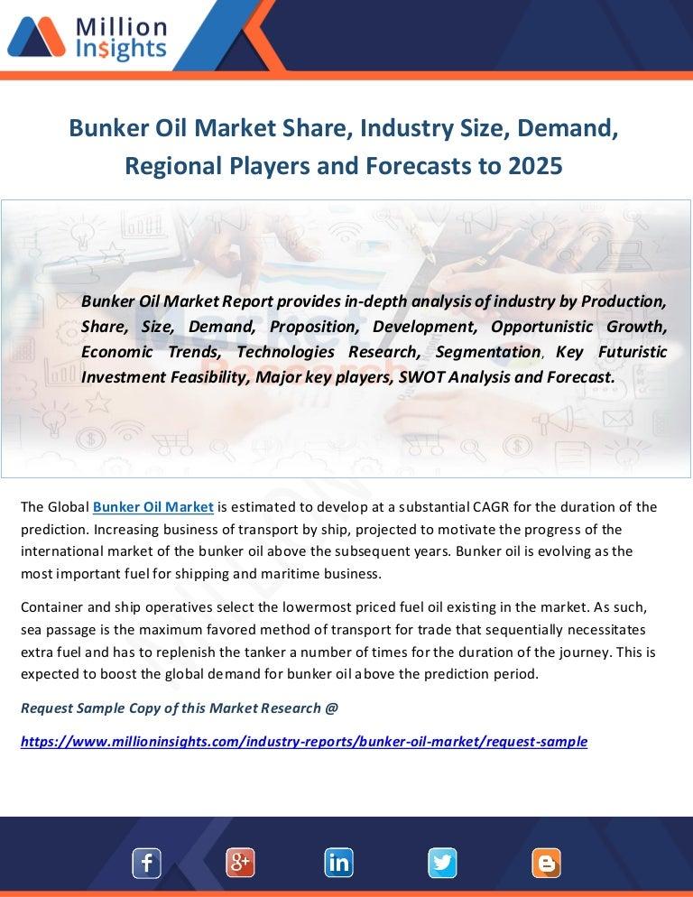 Bunker Oil Market Share, Industry Size, Demand, Regional