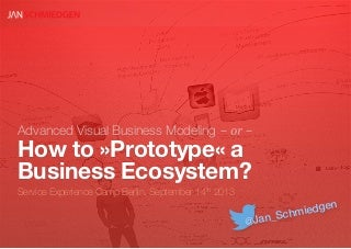 Business Ecosystem Design