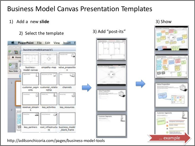 Business Model Templates English Version