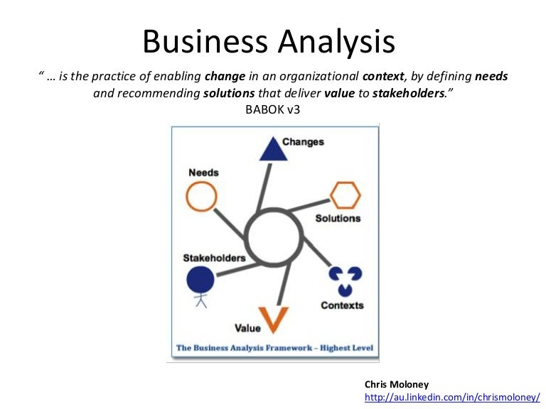 Business Analysis Definition