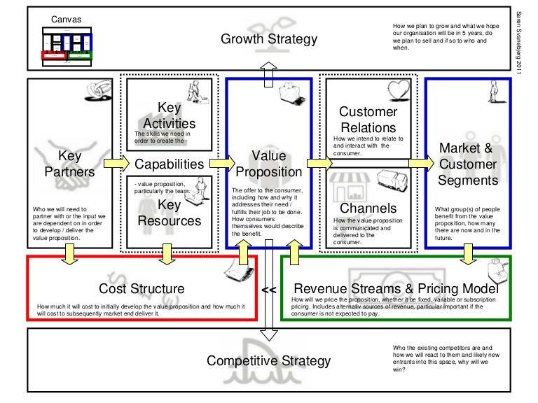 Design Studio Business Plan Example