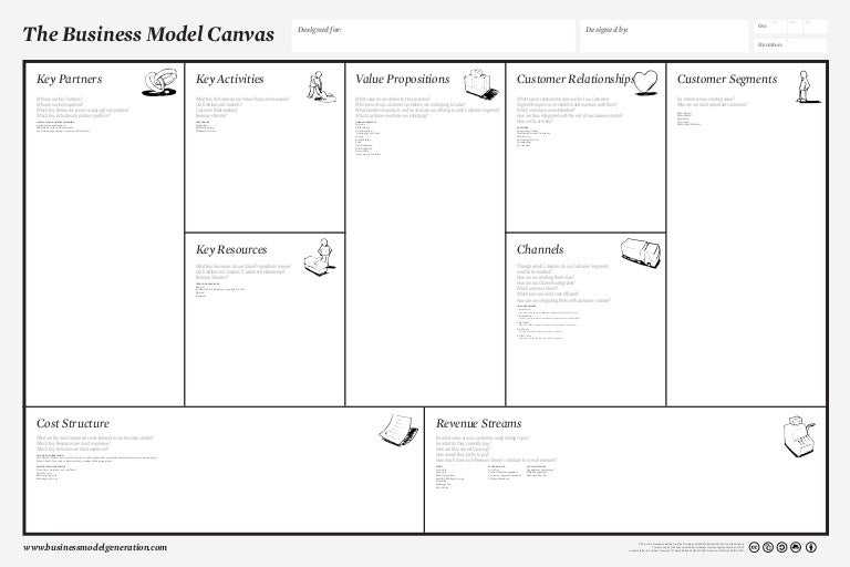 Business Models For Dummies Pdf