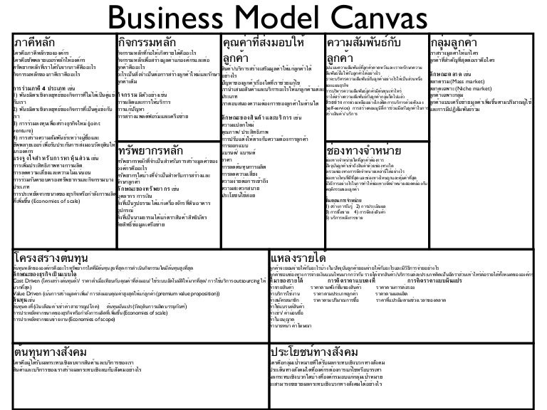 Business model canvas template businessmodelcanvastemplate 101214060952 phpapp01 thumbnail 4gcb1292307027 friedricerecipe Choice Image