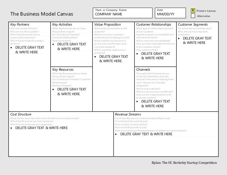 business model canvas template, Presentation templates