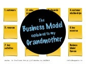The Business Model Explained to my Grandmother