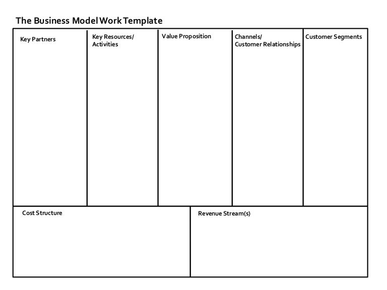 Hatchconf Business Model Work Template