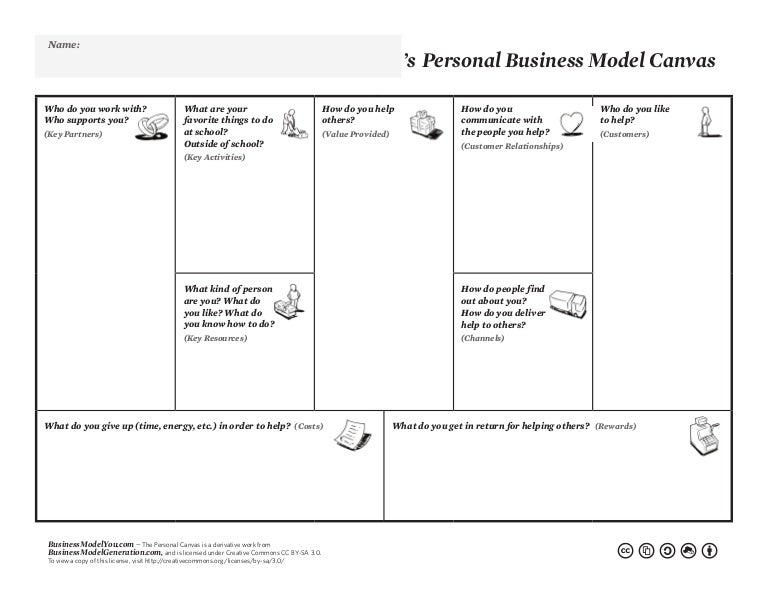Business model you template wajeb Images
