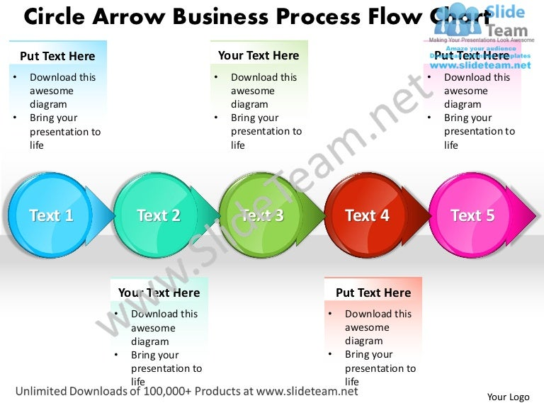 Business power point templates circle arrow process flow chart sales wajeb
