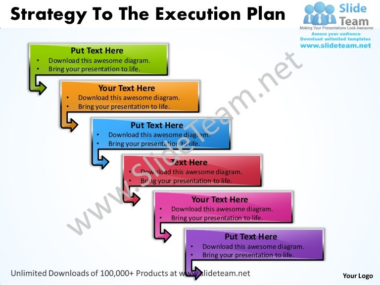 business execution plan