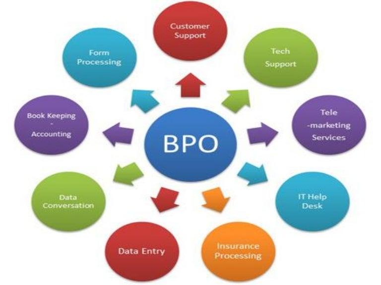 Business process services www.iccs-bpo.com