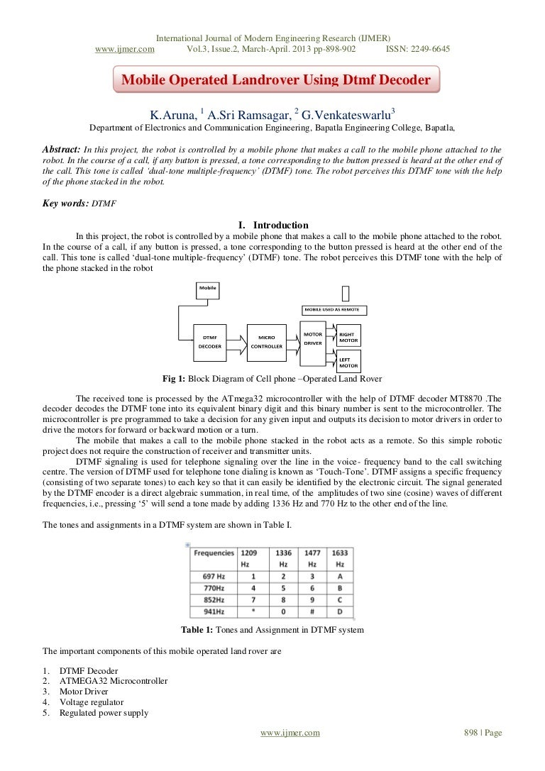 Bw32898902 Program For 8870 Dtmf Interfacing With 8051