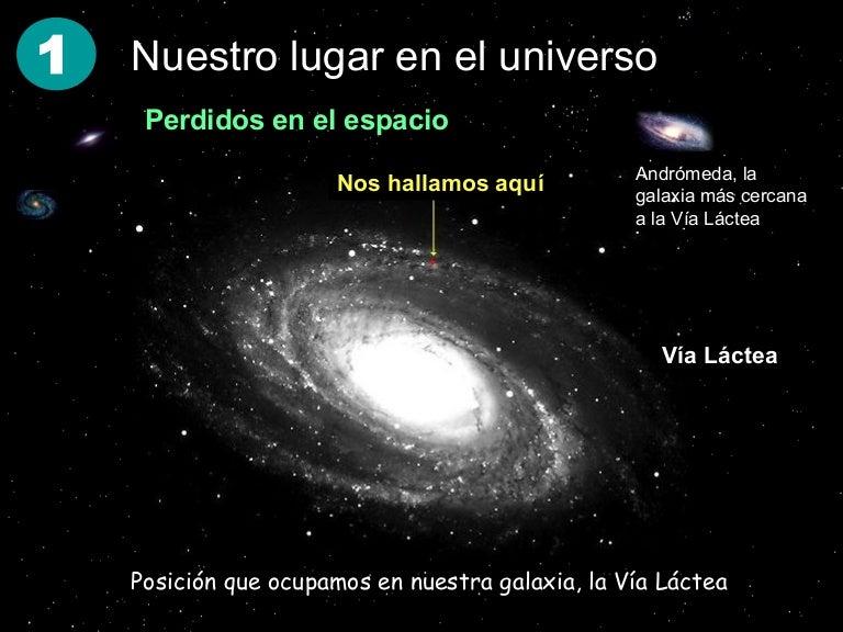 ByG 1ºESO. TEMA 1. El Universo
