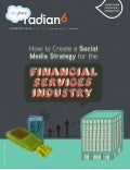 Financial-Services-Sales-force-Radian6