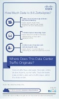 Cisco Global Cloud Index (GCI) 2014 Infographic: How Much Data is 8.6 Zettabytes?