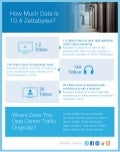 How Much Data Is 10.4 Zettabytes