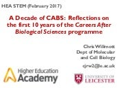 A Decade of CABS: Reflections on the first 10 years of the Careers After Biological Sciences programme