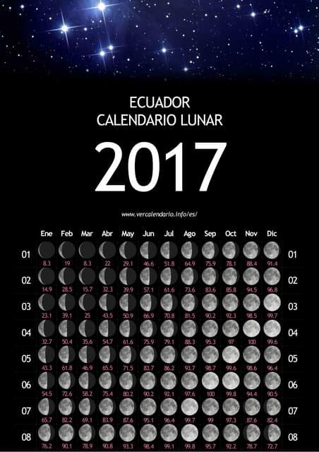 Calendario Astrologico Lunar Marzo 2017