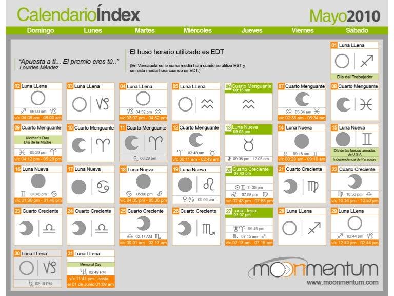 Calendario Lunar Para Corte De Cabello Mayo Cortes De Pelo