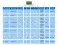 Reporte de observación de hojas de vida - Municipalidad Provincial del Callao