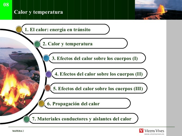 Materiales aislantes del calor conductores y aislantes for Materiales aislantes de frio
