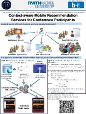Context-aware Mobile Recommendation Services for Conference Participants
