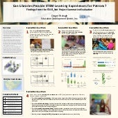 Can Libraries Provide STEM Learning Experiences for Patrons? Findings from the STAR_Net Project Summative Evaluation