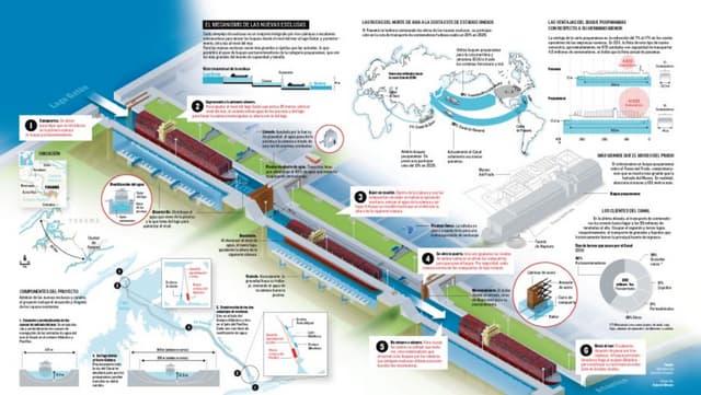 Ampliación del Canal Panama