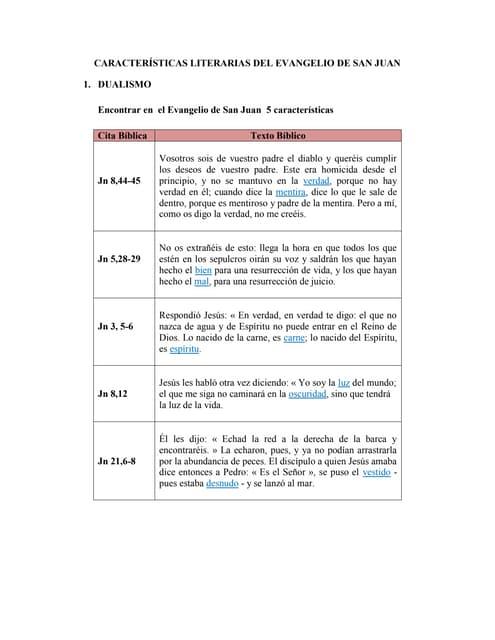 Características literarias del evangelio de San Juan