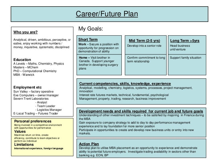 Career plan example for Five year career development plan template