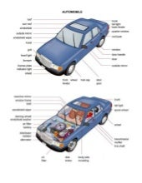 Partes del carro en ingles y español