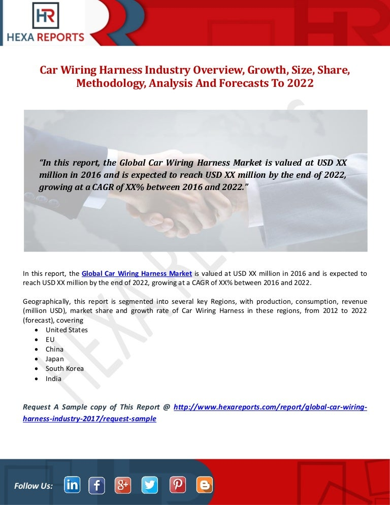 Car Wiring Harness Industry Overview  Growth  Size  Share  Methodolo U2026