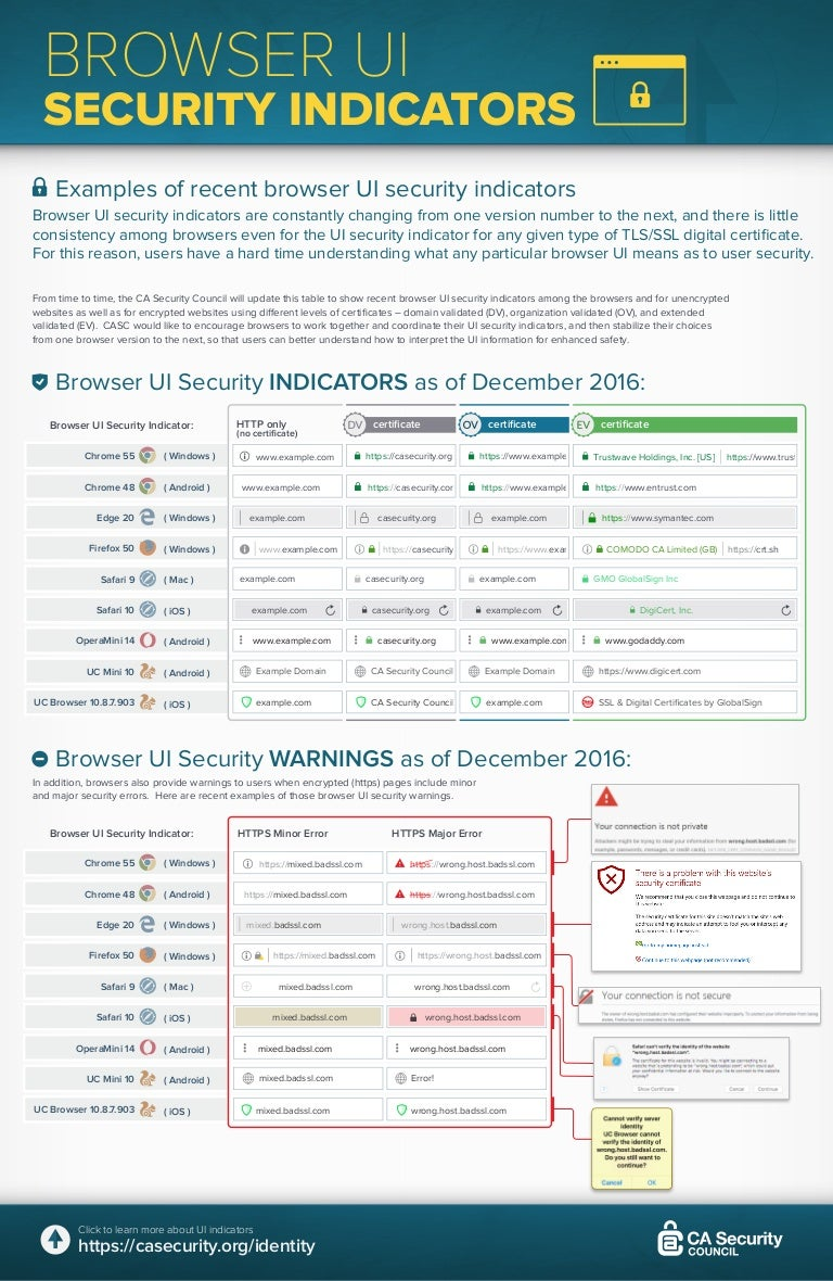 Browser ui security indicators xflitez Images