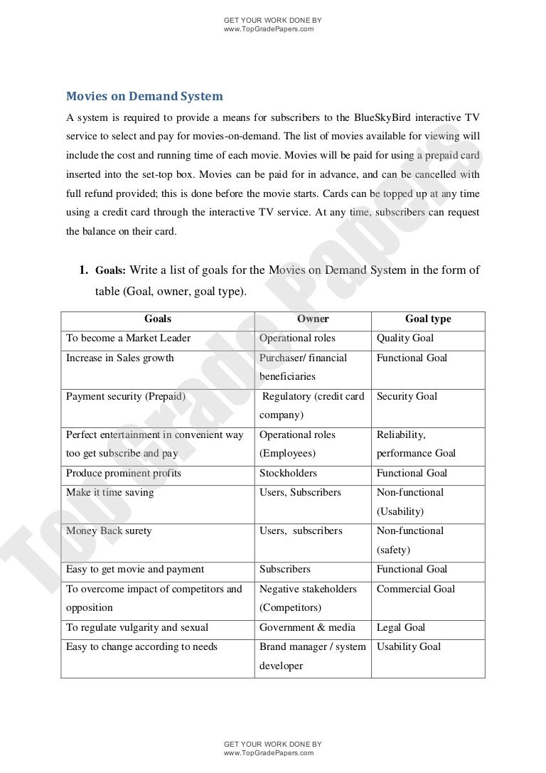 case analysis movies on demand system academic essay assignment w