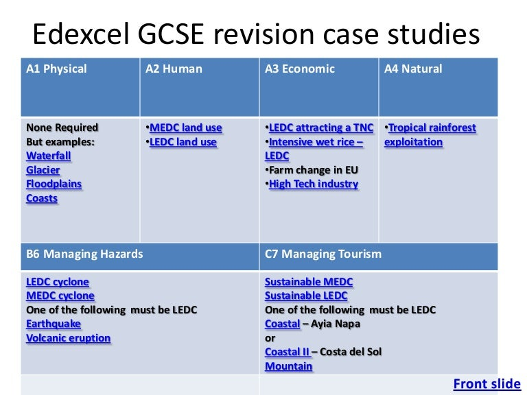 Revision pack        GCSE Geography OCR B Explore Geography
