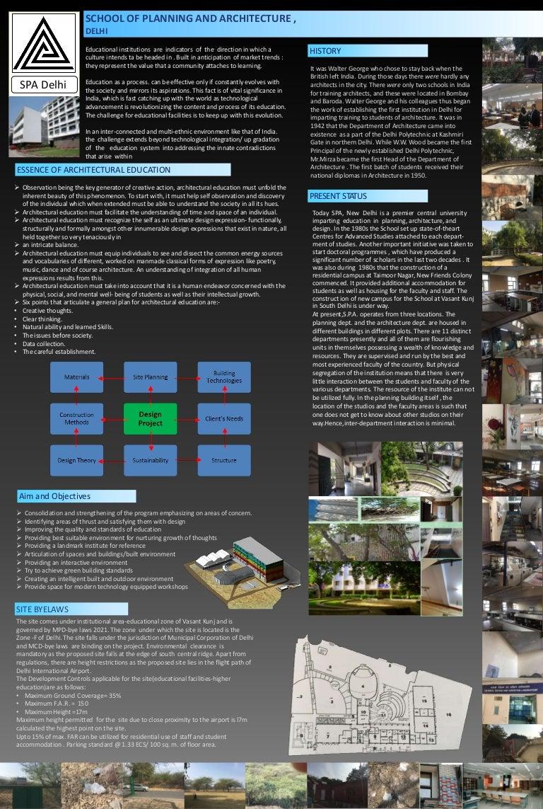 Case Study College Of Architecture