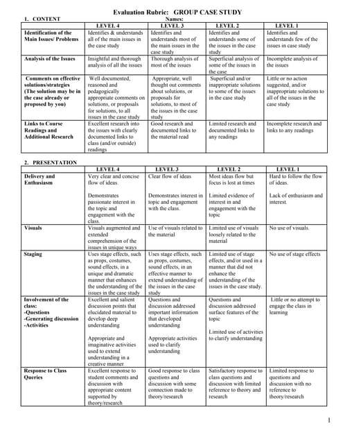 Case Study Rubric Example Undergraduate Case Analysis Rubric