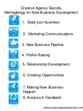 Methodology for new business development by CreativeAgencySecrets.com