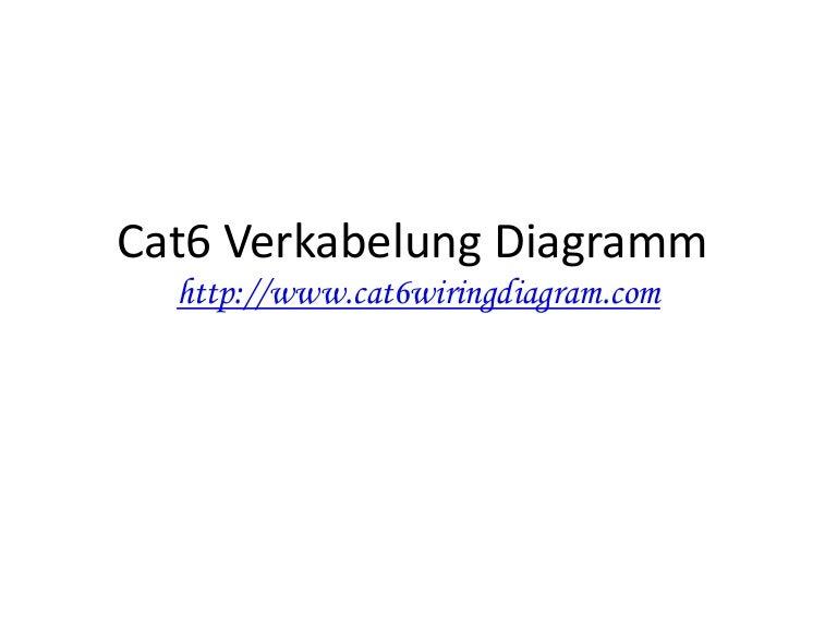 Cat6 Verkabelung Diagramm