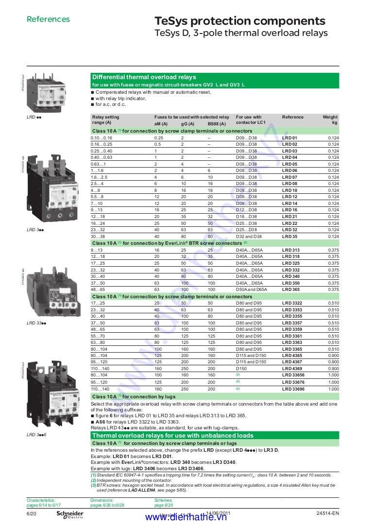 Cataloge Schneider Overload Relay Used In Circuit Breaker Catalogeschneider Overloadrelay 180705063434 Thumbnail 4cb1530772512
