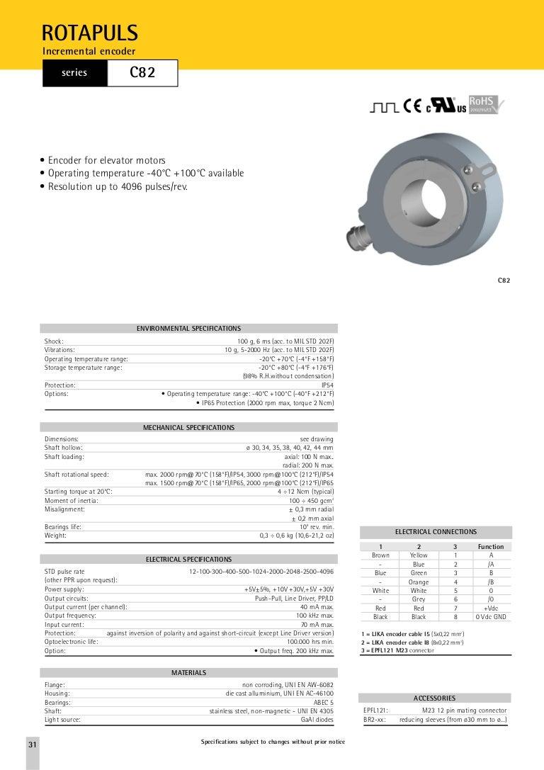 catc82e 101206120515 phpapp02 thumbnail 4?cb=1291637154 cat c82 e lika encoder wiring diagram at edmiracle.co