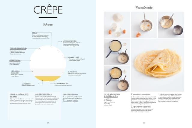 Il grande manuale del catering
