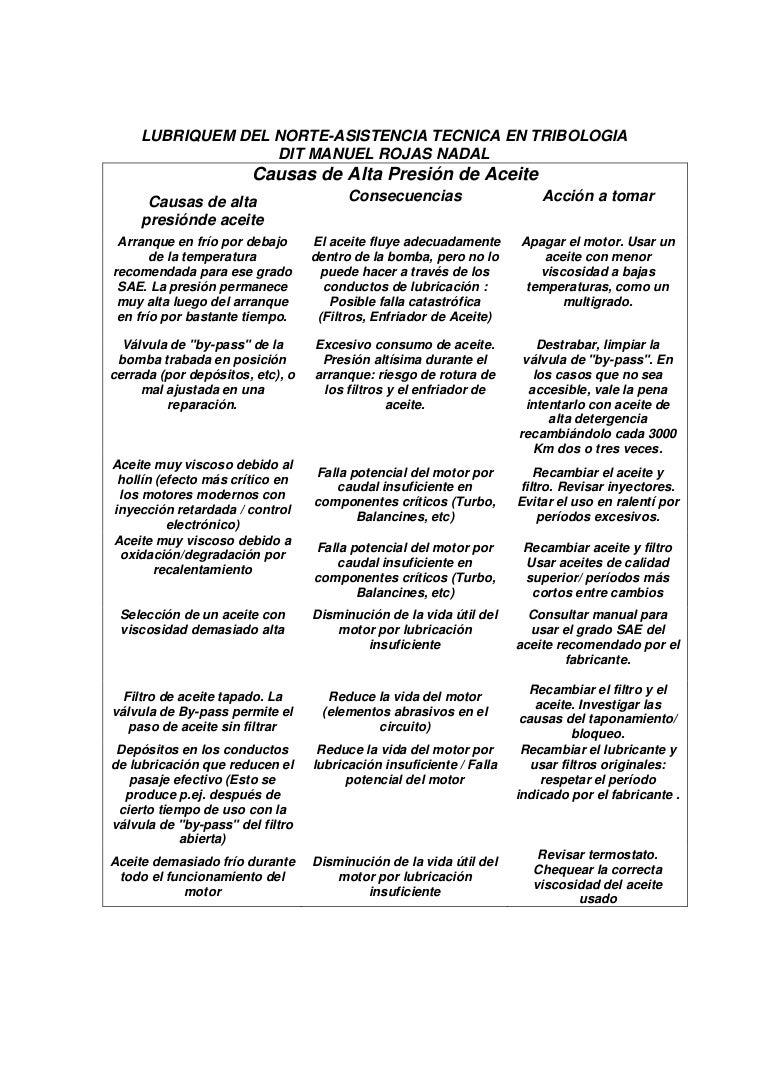 causas y consecuencias de la tension alta